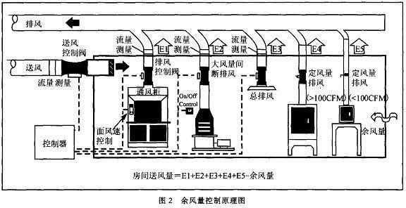 纯水设备端口接线图